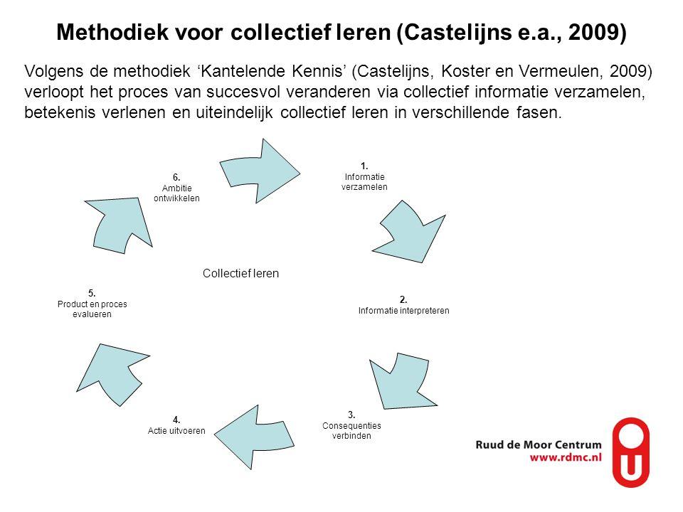 Collectief leren Methodiek voor collectief leren (Castelijns e.a., 2009) Volgens de methodiek 'Kantelende Kennis' (Castelijns, Koster en Vermeulen, 20