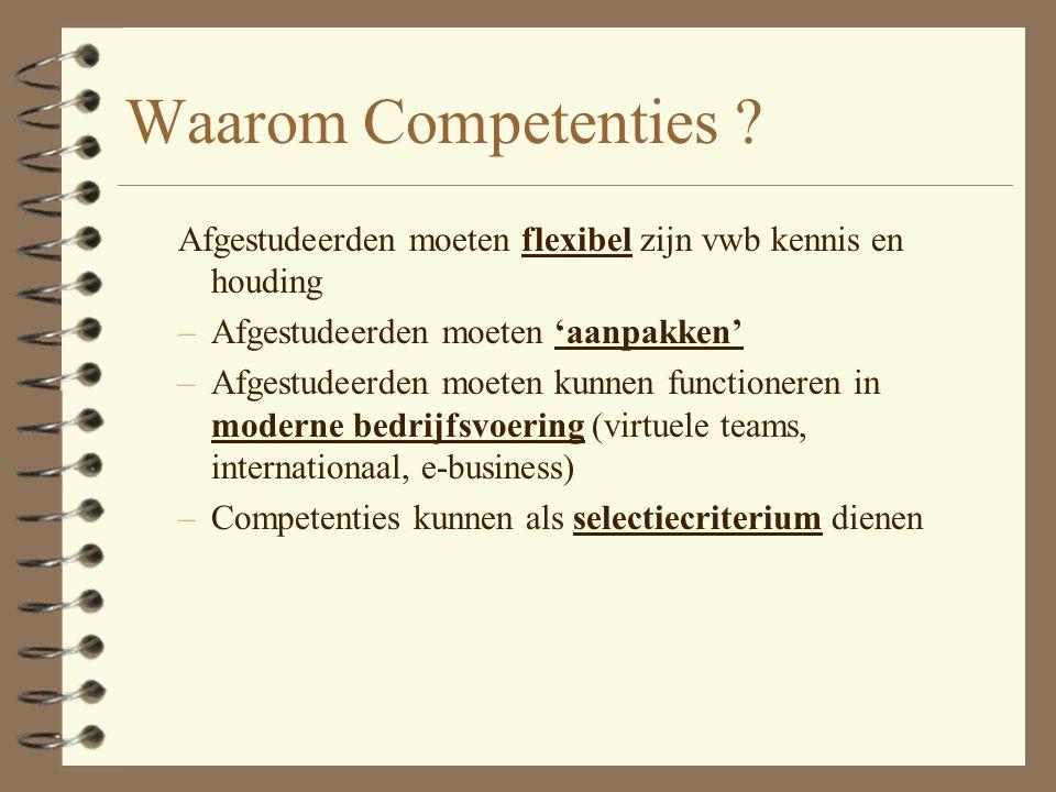 Competenties De kritieke set van gedragspatronen, houdingen, normen en waarden, die de student succesvol laten zijn in zijn vak