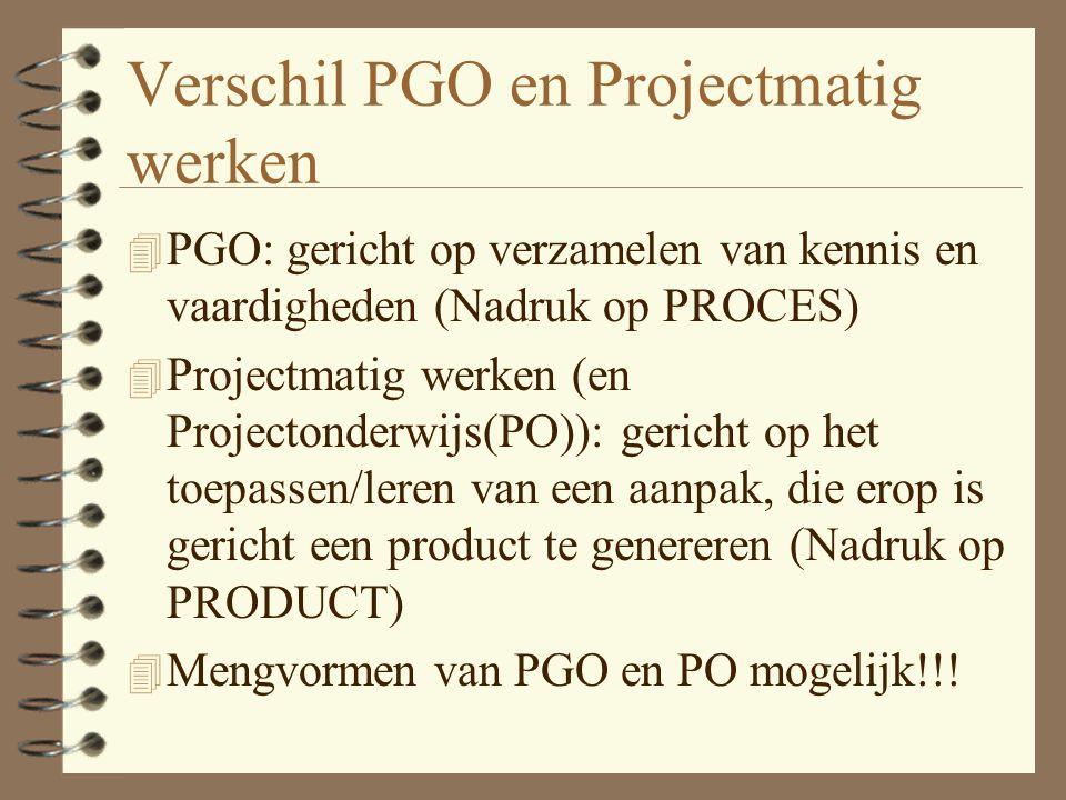 Uitgangspunten voor PGO en Projectmatig werken 4 Heldere, meetbare doelstellingen/producten 4 Concrete, heldere start 4 Fasering (zowel in tijd als in