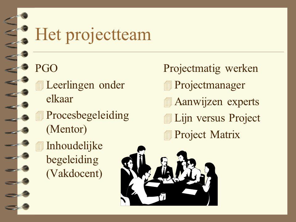 Voorbereiding/Planning (2) 4 Zevensprong: –Aanscherpen van het probleem –Analyse van het probleem –Mogelijke oplossingen/verklaringen –Formuleer leerd