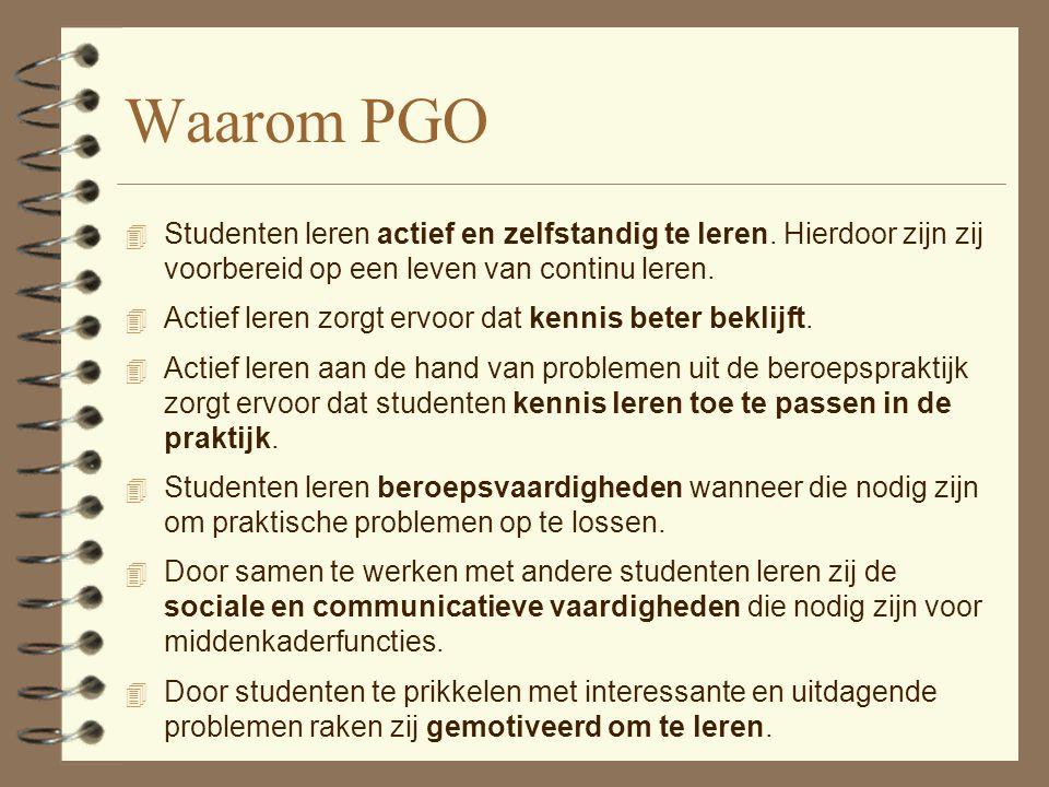 Wat is PGO? 4 Ontstaan in Nederland: Universiteit van Maastricht 4 Studenten worden ertoe gebracht de leerstof op een actieve wijze te verwerken. 4 Le