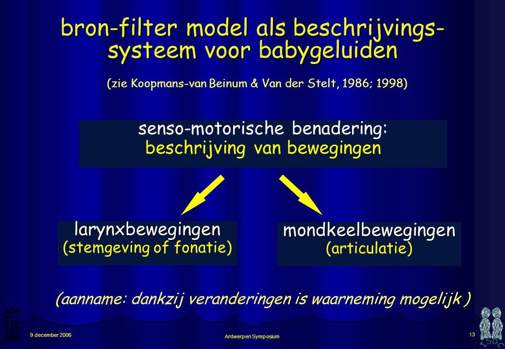 Antwerpen Symposium 12 9 december 2006 is geluidsinstrument van een baby te vergelijken met volwassen spreekinstrument ? volwassen spreekinstrument sp