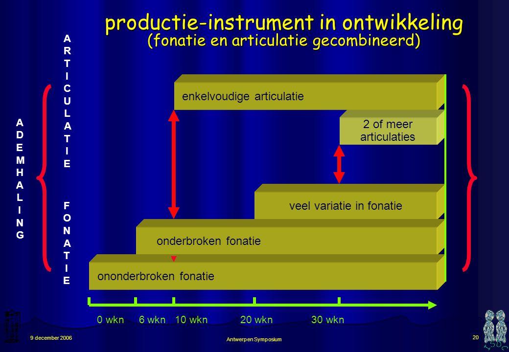 Antwerpen Symposium 19 9 december 2006 bouwstenen van het productie-instrument in ontwikkeling 2 of meer articulaties enkelvoudige articulatie ARTICUL