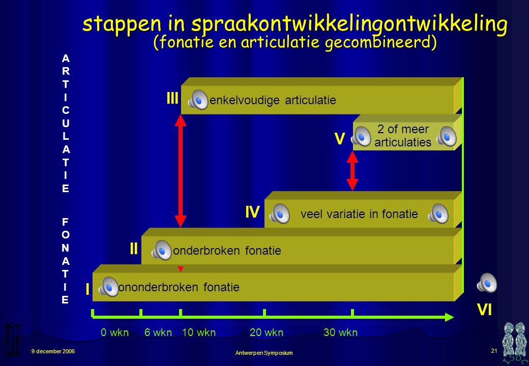 Antwerpen Symposium 20 9 december 2006 productie-instrument in ontwikkeling (fonatie en articulatie gecombineerd) veel variatie in fonatie onderbroken