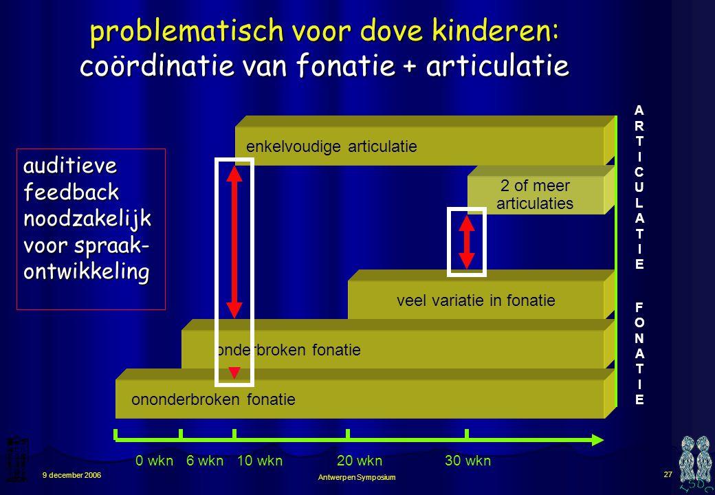 Antwerpen Symposium 26 9 december 2006 resultaten van 6 dove en 6 horende baby's in de eerste 18 maanden van hun leven dove baby's produceren meer uit