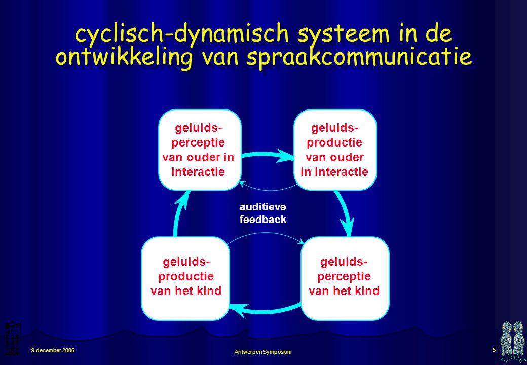 Antwerpen Symposium 5 9 december 2006 cyclisch-dynamisch systeem in de ontwikkeling van spraakcommunicatie auditieve feedback geluids- perceptie van ouder in interactie geluids- productie van ouder in interactie geluids- productie van het kind geluids- perceptie van het kind