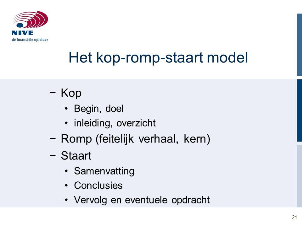 21 Het kop-romp-staart model −Kop Begin, doel inleiding, overzicht −Romp (feitelijk verhaal, kern) −Staart Samenvatting Conclusies Vervolg en eventuel