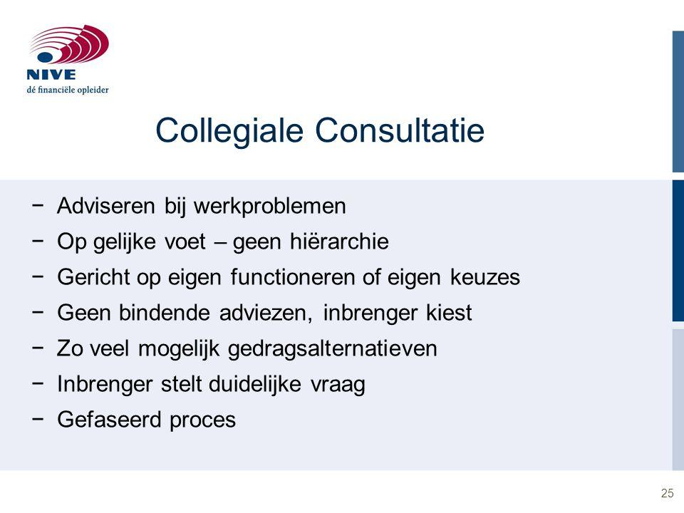 25 Collegiale Consultatie −Adviseren bij werkproblemen −Op gelijke voet – geen hiërarchie −Gericht op eigen functioneren of eigen keuzes −Geen bindend