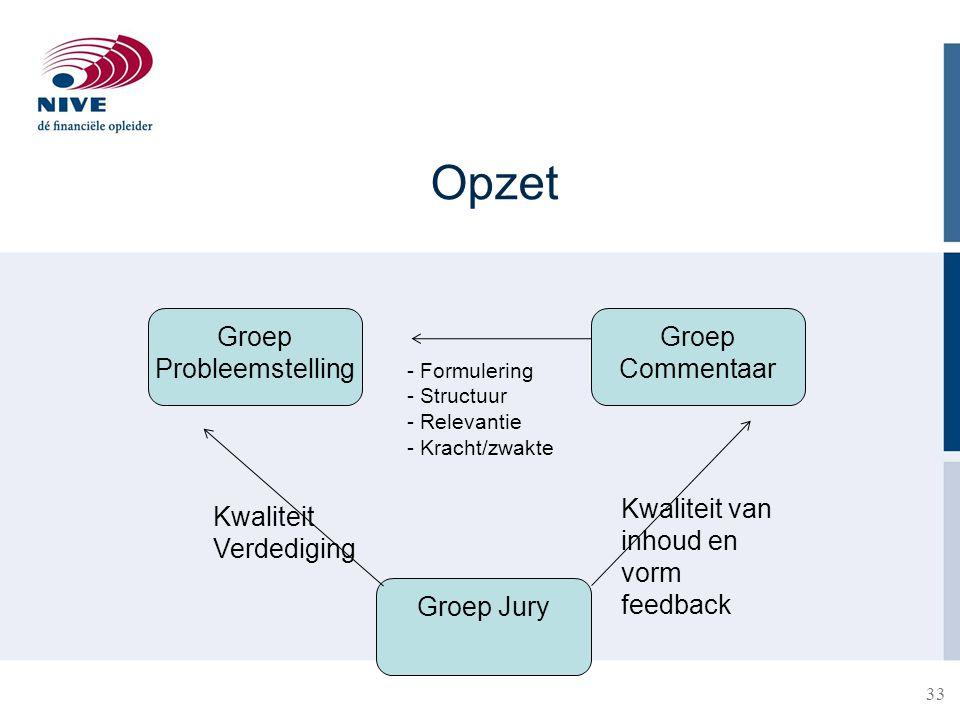Opzet 33 Groep Probleemstelling Groep Commentaar Groep Jury - Formulering - Structuur - Relevantie - Kracht/zwakte Kwaliteit Verdediging Kwaliteit van