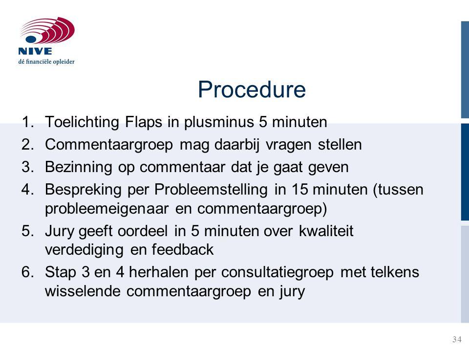 Procedure 1.Toelichting Flaps in plusminus 5 minuten 2.Commentaargroep mag daarbij vragen stellen 3.Bezinning op commentaar dat je gaat geven 4.Bespre