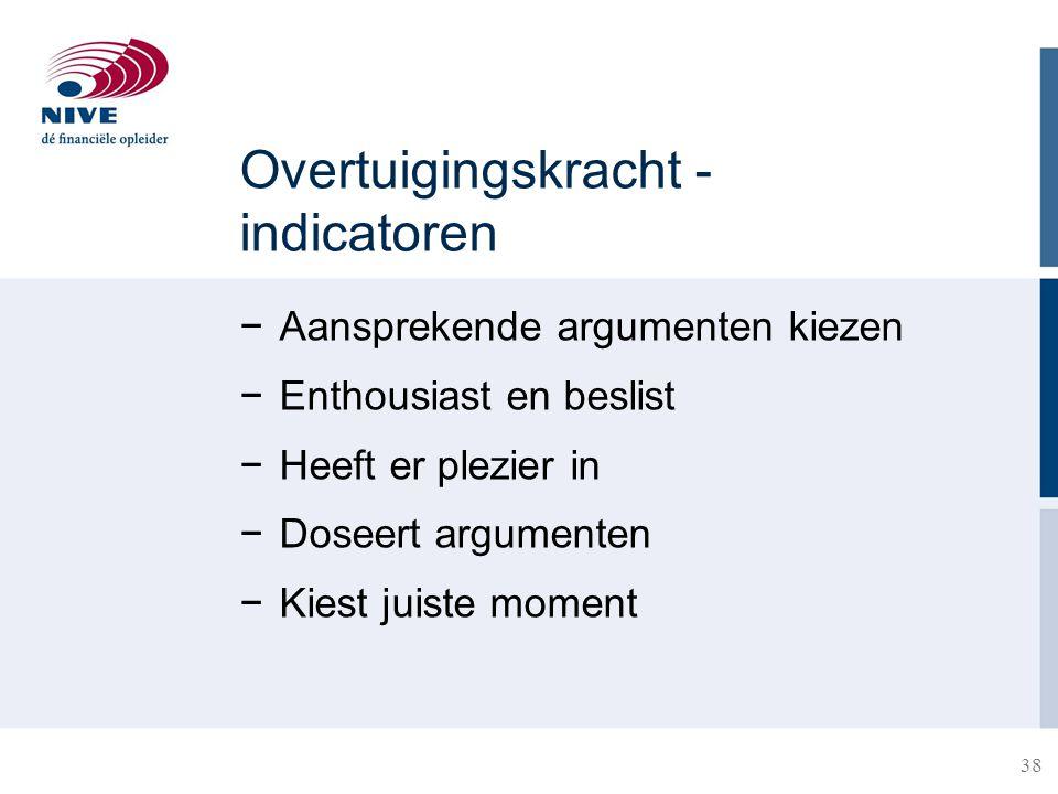 38 Overtuigingskracht - indicatoren −Aansprekende argumenten kiezen −Enthousiast en beslist −Heeft er plezier in −Doseert argumenten −Kiest juiste mom