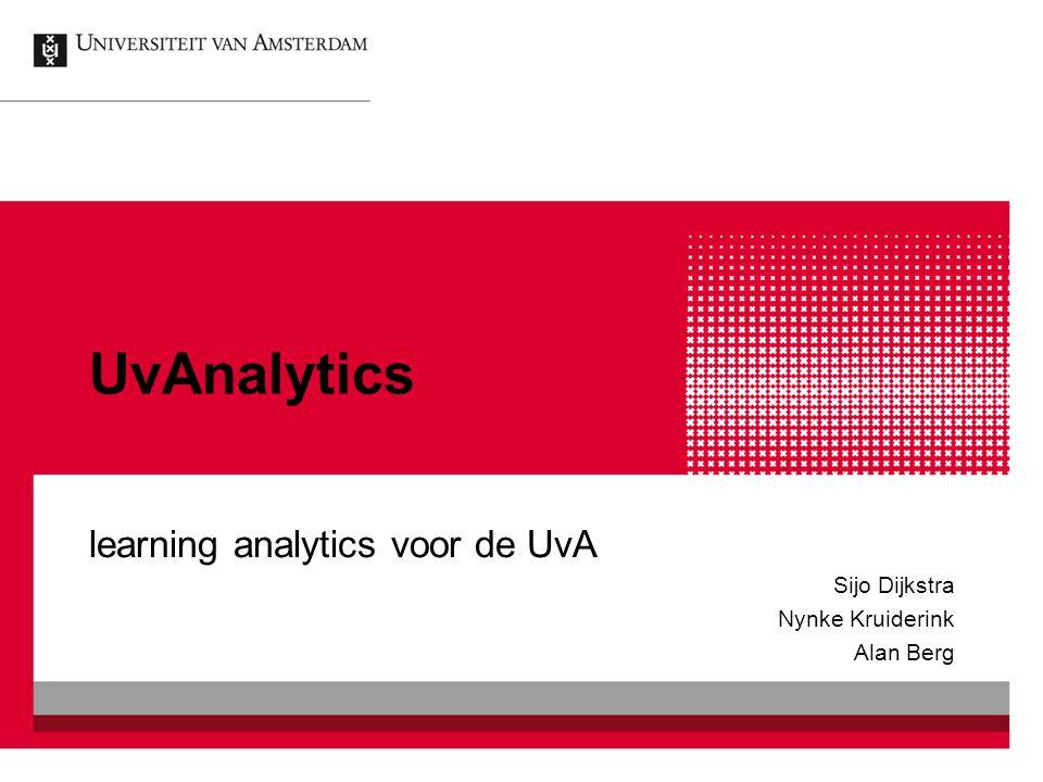 UvAnalytics learning analytics voor de UvA Sijo Dijkstra Nynke Kruiderink Alan Berg