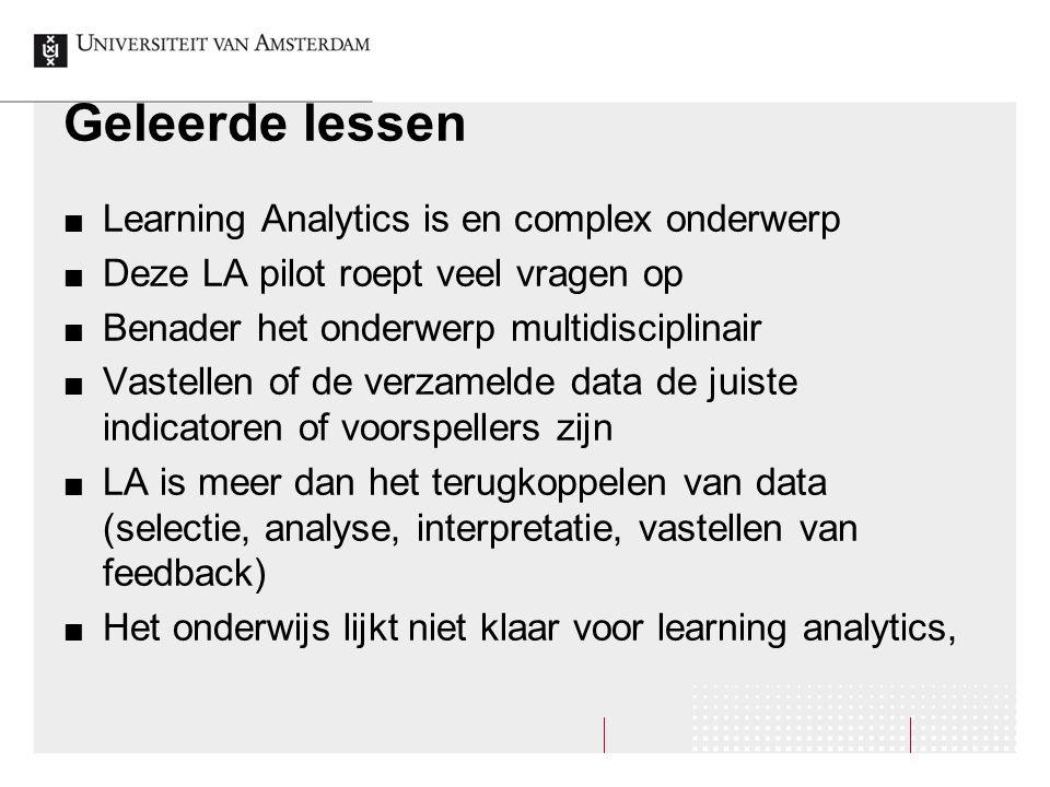 Geleerde lessen Learning Analytics is en complex onderwerp Deze LA pilot roept veel vragen op Benader het onderwerp multidisciplinair Vastellen of de