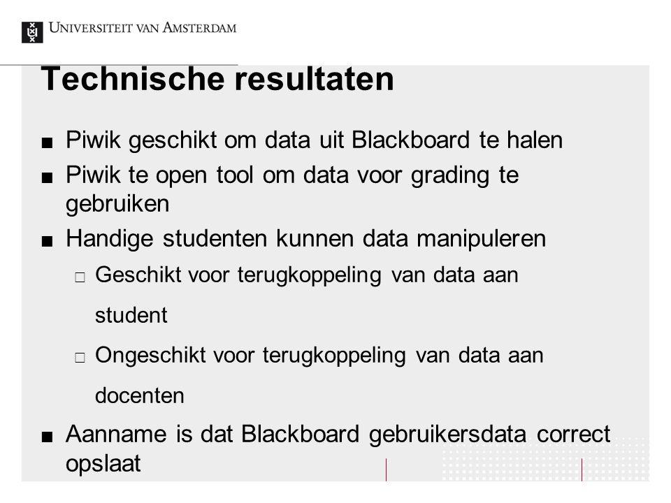 Technische resultaten Piwik geschikt om data uit Blackboard te halen Piwik te open tool om data voor grading te gebruiken Handige studenten kunnen dat