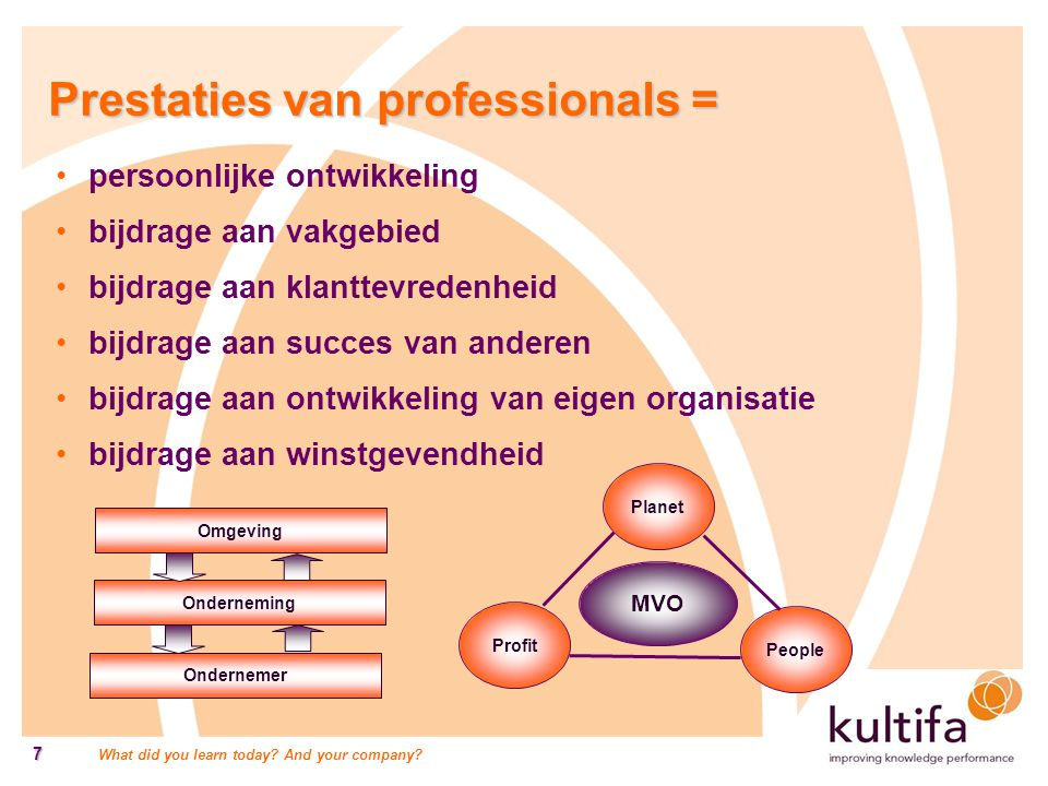 What did you learn today? And your company? 7 Prestaties van professionals = persoonlijke ontwikkeling bijdrage aan vakgebied bijdrage aan klanttevred