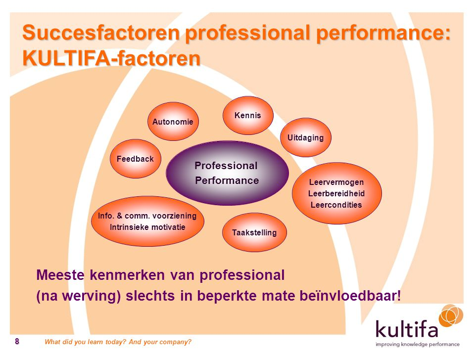 What did you learn today? And your company? 8 Succesfactoren professional performance: KULTIFA-factoren Professional Performance Kennis Uitdaging Leer