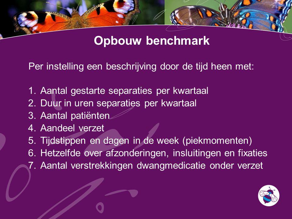 Opbouw benchmark Per instelling een beschrijving door de tijd heen met: 1.Aantal gestarte separaties per kwartaal 2.Duur in uren separaties per kwarta