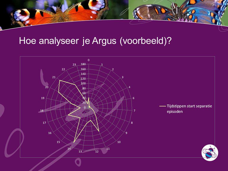 Hoe analyseer je Argus (voorbeeld)?