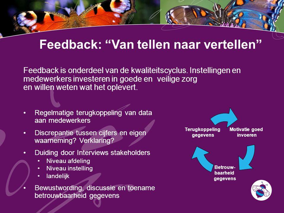 """Feedback: """"Van tellen naar vertellen"""" Feedback is onderdeel van de kwaliteitscyclus. Instellingen en medewerkers investeren in goede en veilige zorg e"""