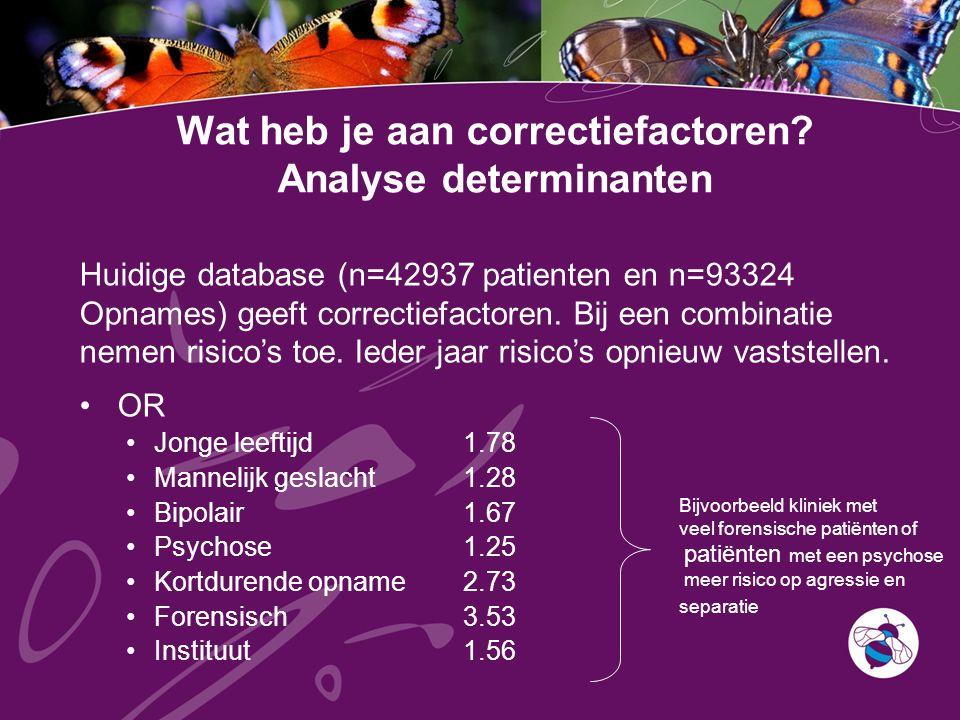 Wat heb je aan correctiefactoren? Analyse determinanten Huidige database (n=42937 patienten en n=93324 Opnames) geeft correctiefactoren. Bij een combi