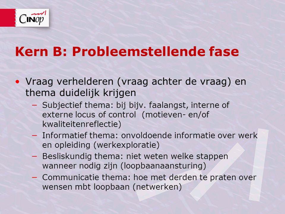 Kern B: Probleemstellende fase Vraag verhelderen (vraag achter de vraag) en thema duidelijk krijgen −Subjectief thema: bij bijv. faalangst, interne of