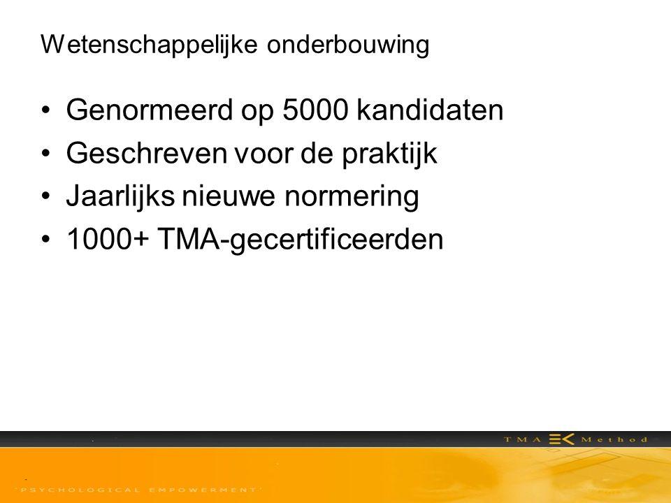 Wetenschappelijke onderbouwing Genormeerd op 5000 kandidaten Geschreven voor de praktijk Jaarlijks nieuwe normering 1000+ TMA-gecertificeerden