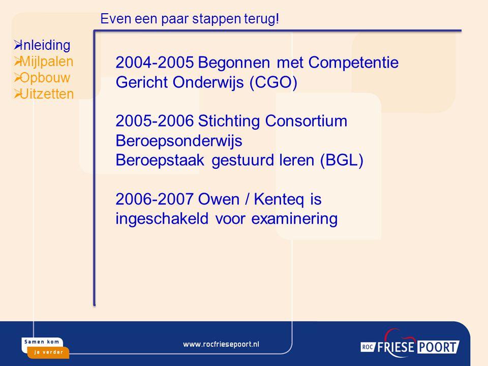  Inleiding  Mijlpalen  Opbouw  Uitzetten Beroepstaak gestuurd leren (BGL) De mix van vakkennis, motivatie, vaardigheden en werkhouding zijn de competenties.