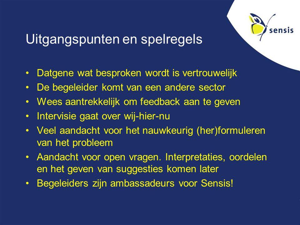 Uitgangspunten en spelregels Datgene wat besproken wordt is vertrouwelijk De begeleider komt van een andere sector Wees aantrekkelijk om feedback aan