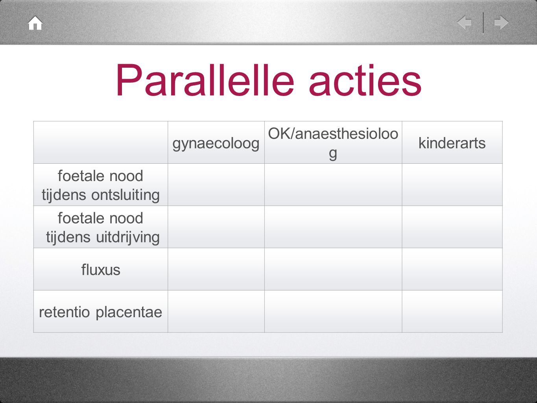 Parallelle acties gynaecoloog OK/anaesthesioloo g kinderarts foetale nood tijdens ontsluiting foetale nood tijdens uitdrijving fluxus retentio placent