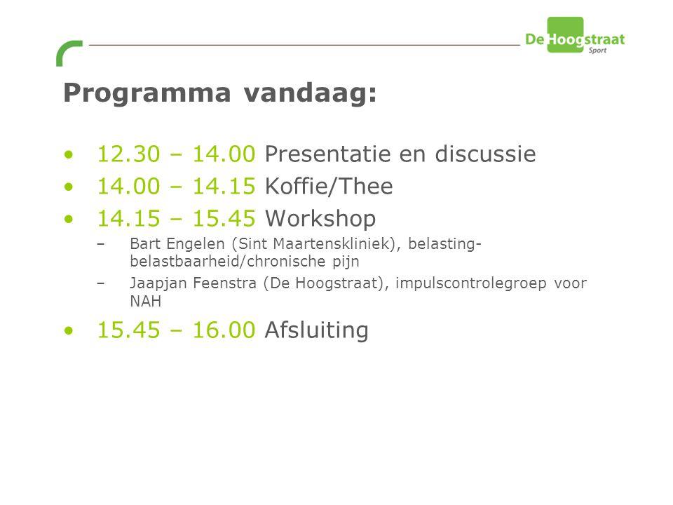 Programma vandaag: 12.30 – 14.00 Presentatie en discussie 14.00 – 14.15 Koffie/Thee 14.15 – 15.45 Workshop –Bart Engelen (Sint Maartenskliniek), belasting- belastbaarheid/chronische pijn –Jaapjan Feenstra (De Hoogstraat), impulscontrolegroep voor NAH 15.45 – 16.00 Afsluiting