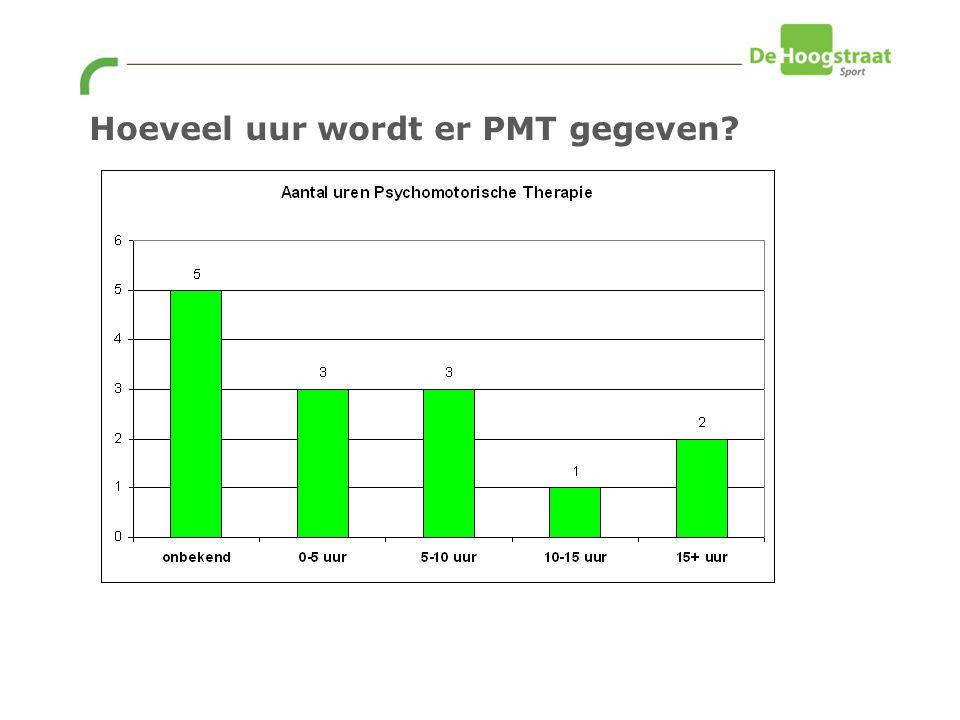 Hoeveel opgeleide PMT'ers zijn er werkzaam binnen uw instelling.