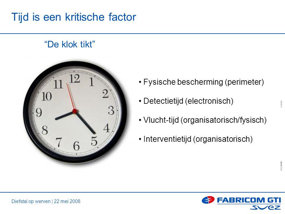 Diefstal op werven | 22 mei 2008 FILENAME 3 of tot Tijd is een kritische factor De klok tikt Fysische bescherming (perimeter) Detectietijd (electronisch) Vlucht-tijd (organisatorisch/fysisch) Interventietijd (organisatorisch)