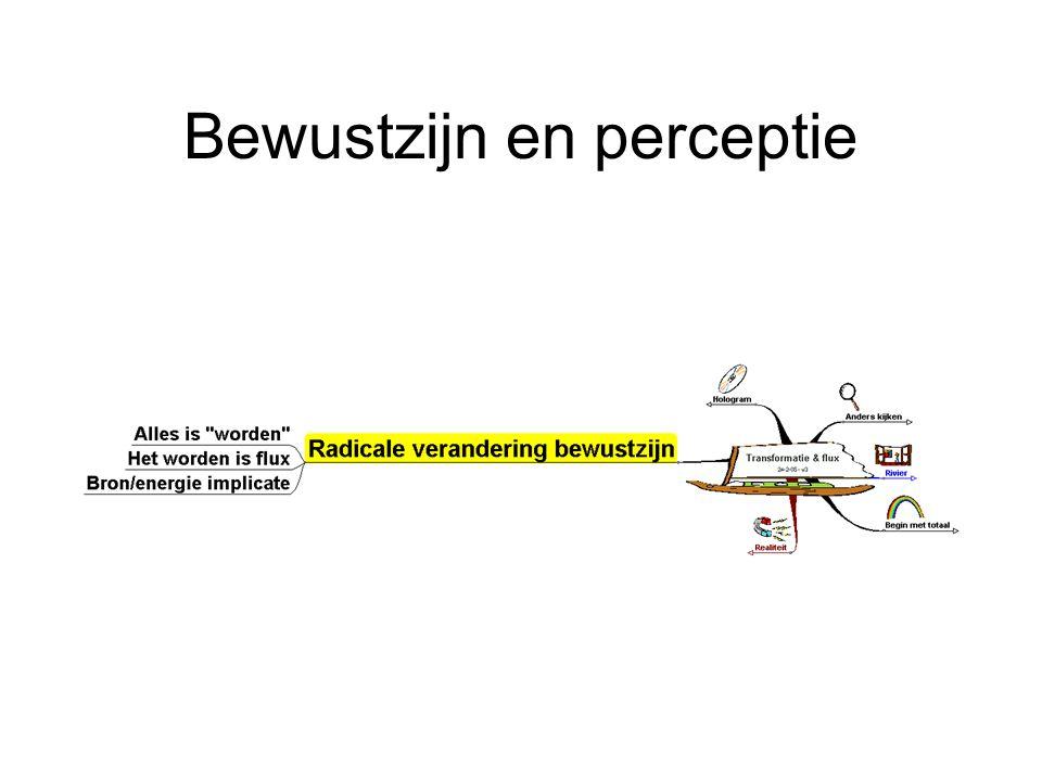 Bewustzijn en perceptie