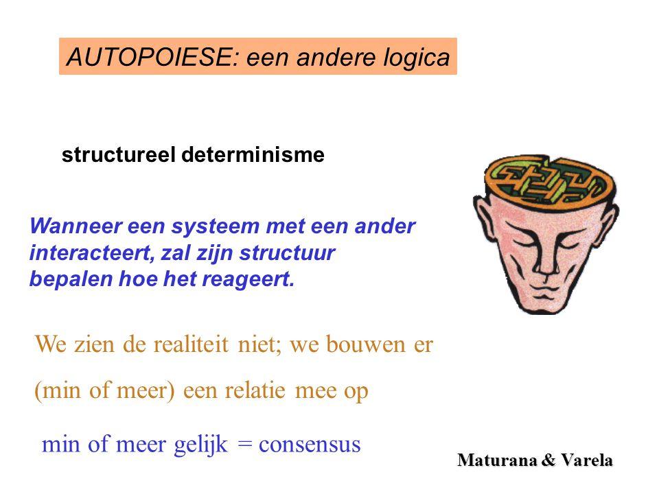 structureel determinisme We zien de realiteit niet; we bouwen er (min of meer) een relatie mee op AUTOPOIESE: een andere logica Maturana & Varela Wanneer een systeem met een ander interacteert, zal zijn structuur bepalen hoe het reageert.