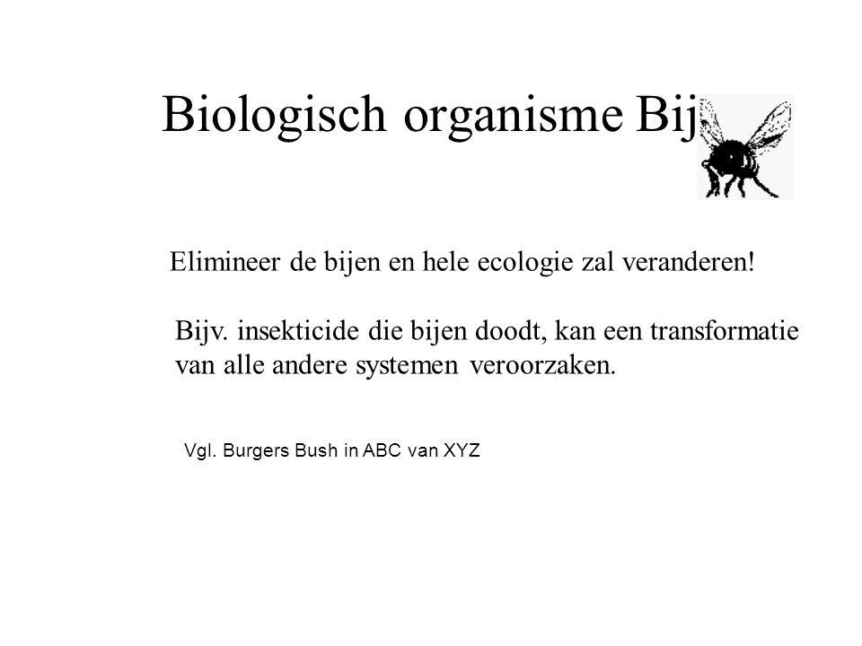 Biologisch organisme Bij Elimineer de bijen en hele ecologie zal veranderen.