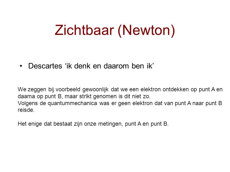 Zichtbaar (Newton) Descartes 'ik denk en daarom ben ik' We zeggen bij voorbeeld gewoonlijk dat we een elektron ontdekken op punt A en daama op punt B, maar strlkt genomen is dit niet zo.