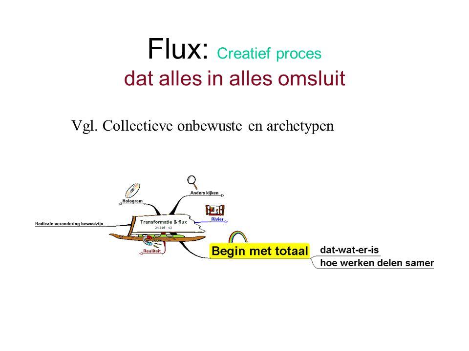 Flux: Creatief proces dat alles in alles omsluit Vgl. Collectieve onbewuste en archetypen