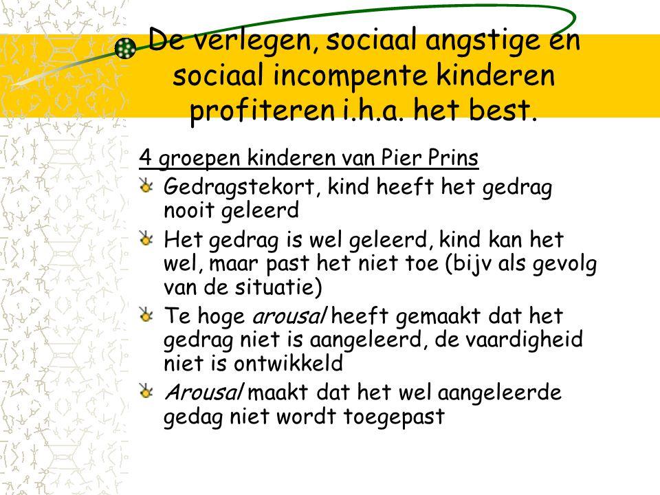 De verlegen, sociaal angstige en sociaal incompente kinderen profiteren i.h.a.