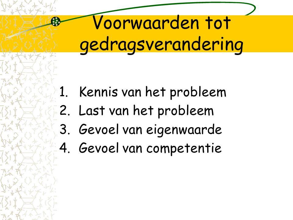Voorwaarden tot gedragsverandering 1.Kennis van het probleem 2.Last van het probleem 3.Gevoel van eigenwaarde 4.Gevoel van competentie