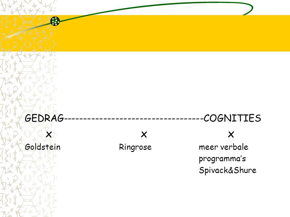 SOVA GEDRAG-----------------------------------COGNITIES xxx Goldstein Ringrosemeer verbale programma's Spivack&Shure