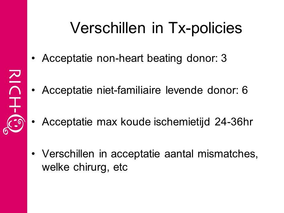 Verschillen in Tx-policies Acceptatie non-heart beating donor: 3 Acceptatie niet-familiaire levende donor: 6 Acceptatie max koude ischemietijd 24-36hr Verschillen in acceptatie aantal mismatches, welke chirurg, etc