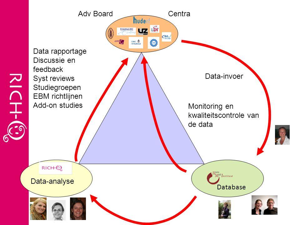 Data-invoer Monitoring en kwaliteitscontrole van de data Data-analyse Data rapportage Discussie en feedback Syst reviews Studiegroepen EBM richtlijnen Add-on studies Database Adv BoardCentra