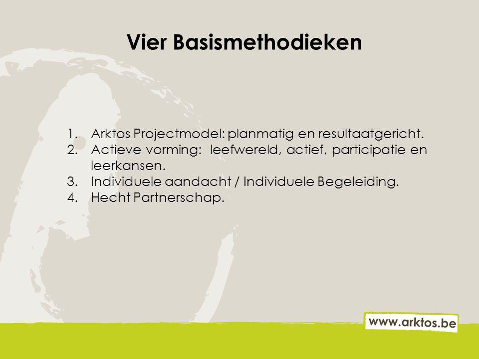 Vier Basismethodieken 1.Arktos Projectmodel: planmatig en resultaatgericht. 2.Actieve vorming: leefwereld, actief, participatie en leerkansen. 3.Indiv