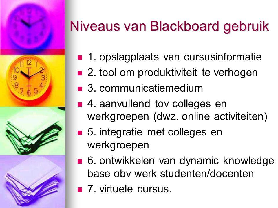 Niveaus van Blackboard gebruik 1.opslagplaats van cursusinformatie 2.