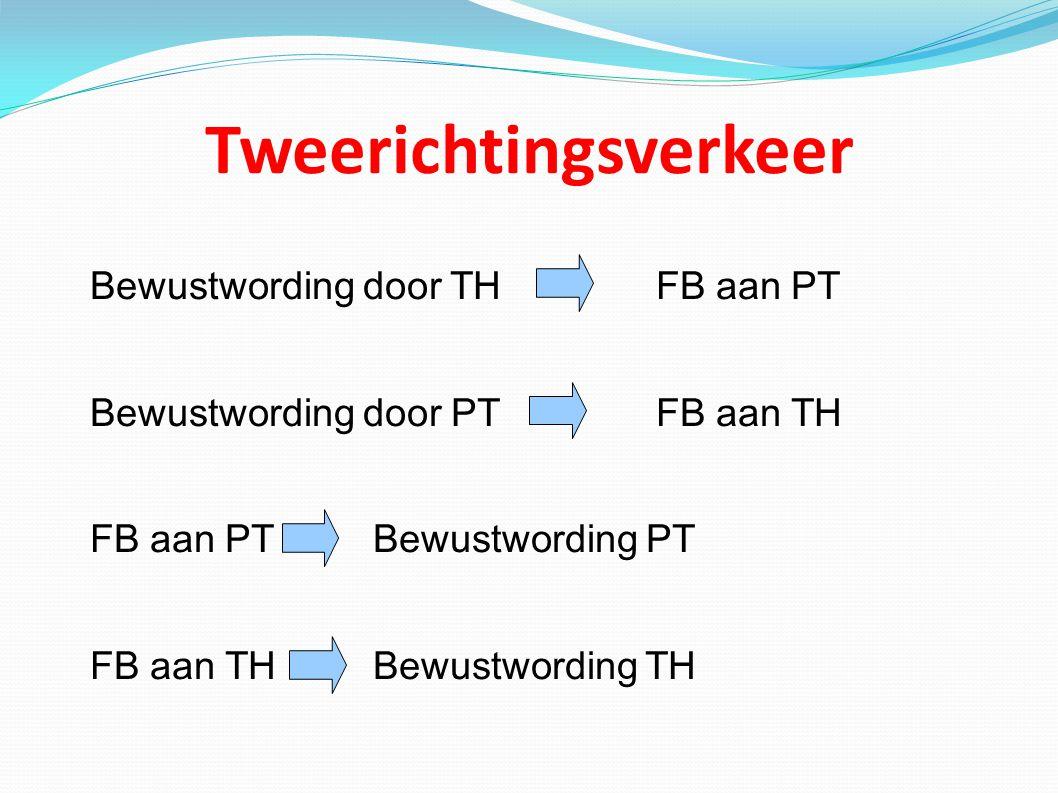 Tweerichtingsverkeer Bewustwording door THFB aan PT Bewustwording door PTFB aan TH FB aan PTBewustwording PT FB aan THBewustwording TH