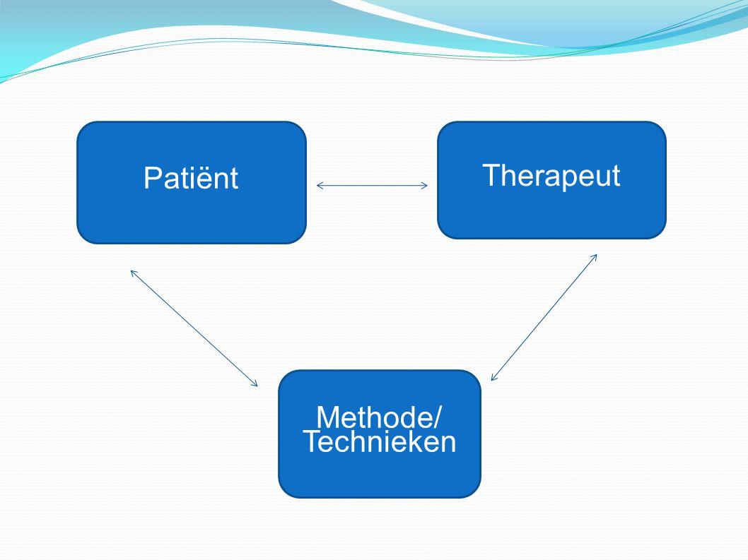 Patiënt Therapeut Methode/ Technieken