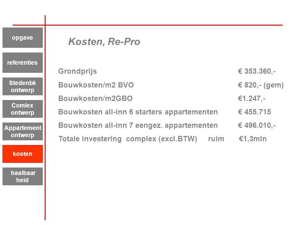 Kosten, Re-Pro Grondprijs€ 353.360,- Bouwkosten/m2 BVO € 820,- (gem) Bouwkosten/m2GBO€1.247,- Bouwkosten all-inn 6 starters appartementen€ 455.715 Bou