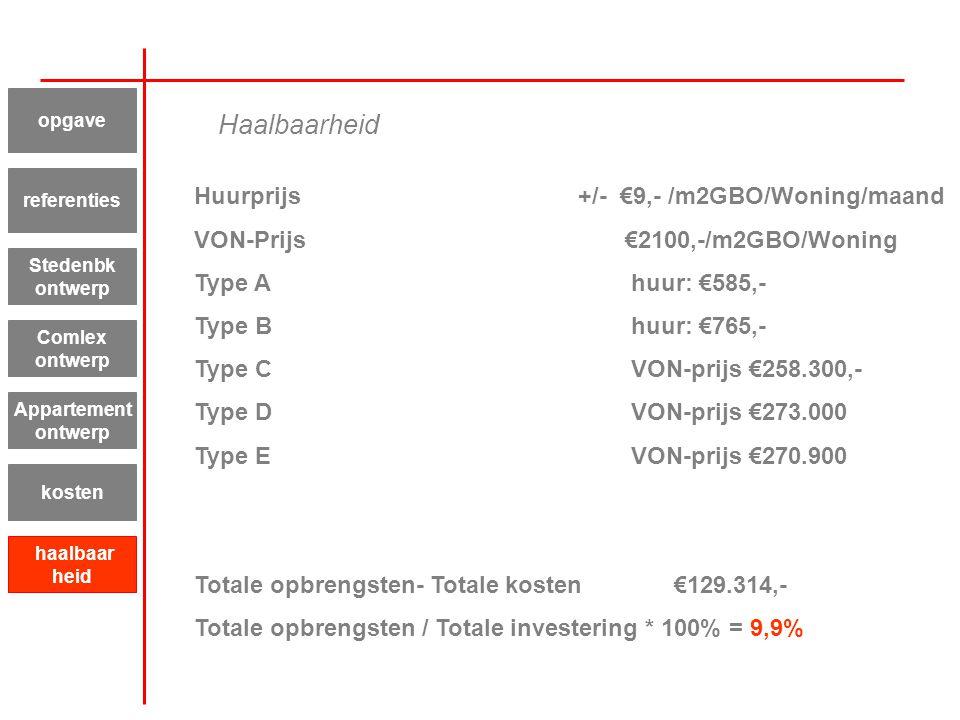 Haalbaarheid Huurprijs+/- €9,- /m2GBO/Woning/maand VON-Prijs €2100,-/m2GBO/Woning Type A huur: €585,- Type B huur: €765,- Type C VON-prijs €258.300,-
