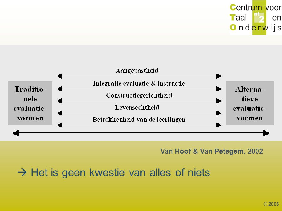 © 2006 Van Hoof & Van Petegem, 2002  Het is geen kwestie van alles of niets