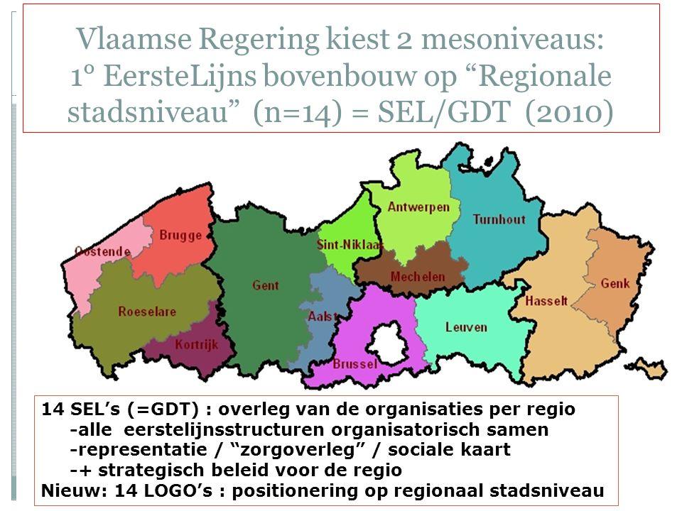 Vlaamse Regering kiest 2 mesoniveaus: 1° EersteLijns bovenbouw op Regionale stadsniveau (n=14) = SEL/GDT (2010) 14 SEL's (=GDT) : overleg van de organisaties per regio -alle eerstelijnsstructuren organisatorisch samen -representatie / zorgoverleg / sociale kaart -+ strategisch beleid voor de regio Nieuw: 14 LOGO's : positionering op regionaal stadsniveau